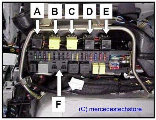 Mercedes Benz E Class W En together with D Airmatic Relay Help Please Photo besides Sam Fond additionally D E W Fuse D Keeps Mercedes Fuse Box as well D Fuse Chart E Ccf. on mercedes w e fuse box
